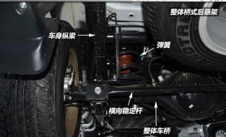 2013款3.0L 自动四驱旗舰版