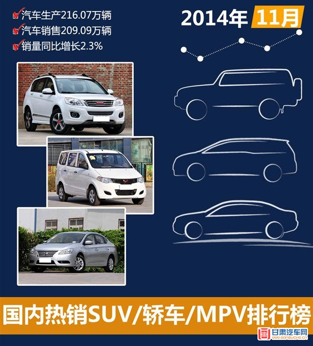 http://www.gansuche.cn/userfiles/image/20141211/1121401415d95247ca3993.jpg