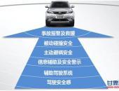 """""""中国最安全SUV""""是如何练就的?"""