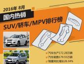 2016年8月国内热销SUV/轿车/MPV排行榜