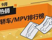2016年9月国内热销SUV/轿车/MPV排行榜