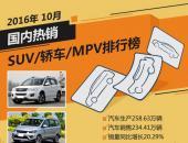2016年10月国内热销SUV/轿车/MPV排行榜