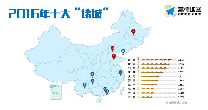 """2016年""""堵城""""排名发布 第一名不是北京"""