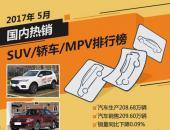 2017年5月国内热销SUV/轿车/MPV排行榜