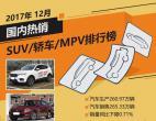 2017年12月国内热销SUV/轿车/MPV排行榜