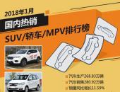 2018年1月国内热销SUV/轿车/MPV排行榜