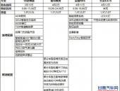 """博越、翼虎、RX5春季众SUV上""""新""""季 一张表看清谁更值得买"""