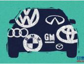 如此脑洞大开的汽车广告 不服不行