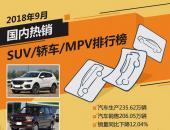 2018年9月国内热销SUV/轿车/MPV排行榜